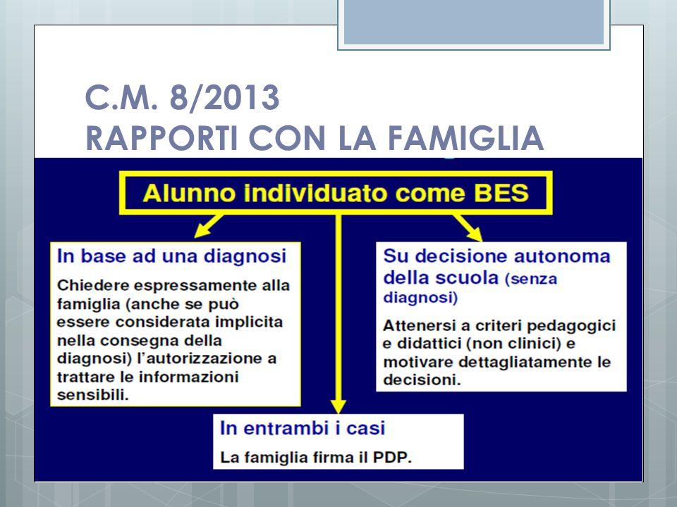 C.M. 8/2013 RAPPORTI CON LA FAMIGLIA