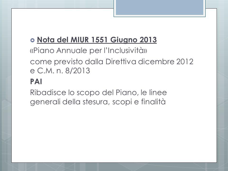  Nota del MIUR 1551 Giugno 2013 «Piano Annuale per l'Inclusività» come previsto dalla Direttiva dicembre 2012 e C.M. n. 8/2013 PAI Ribadisce lo scopo