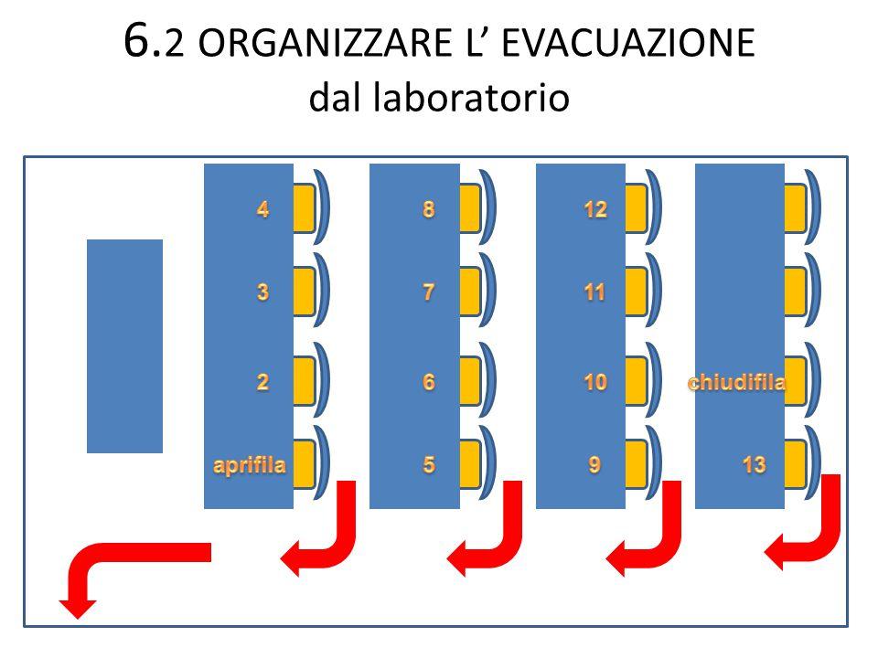 6. 2 ORGANIZZARE L' EVACUAZIONE dal laboratorio