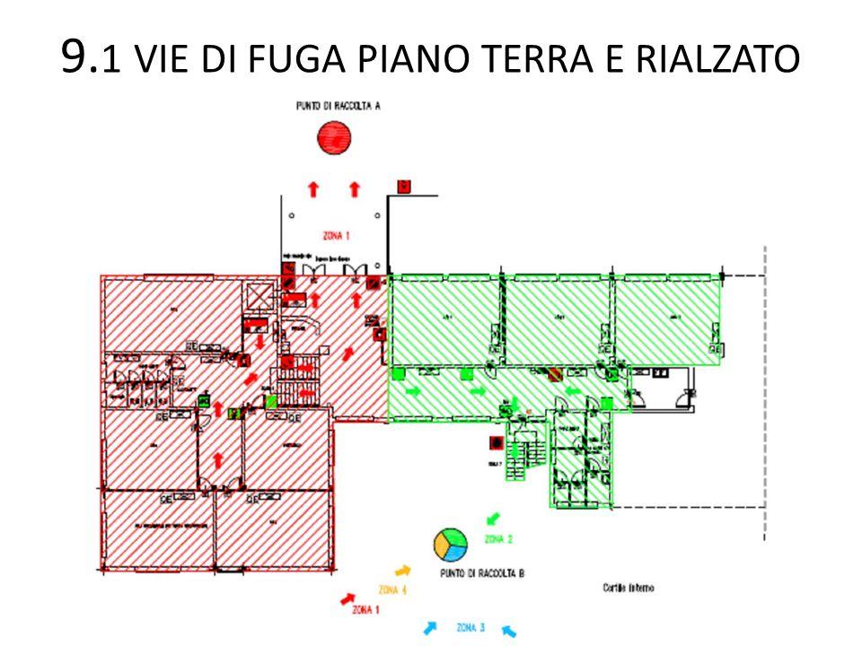 9. 1 VIE DI FUGA PIANO TERRA E RIALZATO
