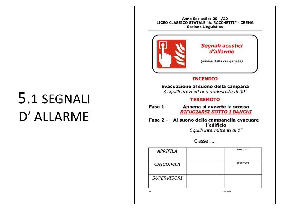 5. 1 SEGNALI D' ALLARME
