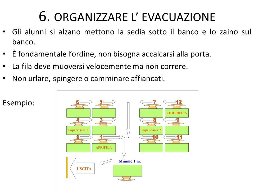 6. 1 ORGANIZZARE L' EVACUAZIONE dal laboratorio