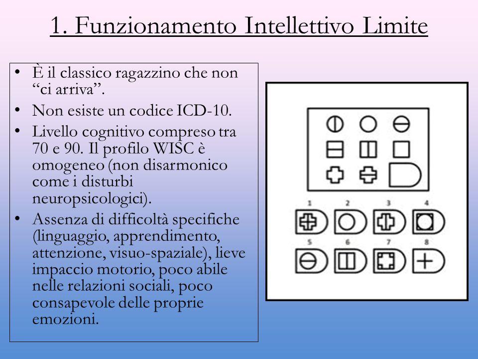 """1. Funzionamento Intellettivo Limite È il classico ragazzino che non """"ci arriva"""". Non esiste un codice ICD-10. Livello cognitivo compreso tra 70 e 90."""