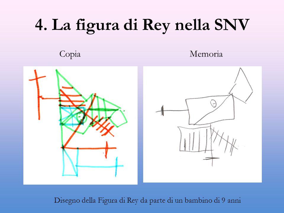 4. La figura di Rey nella SNV CopiaMemoria Disegno della Figura di Rey da parte di un bambino di 9 anni