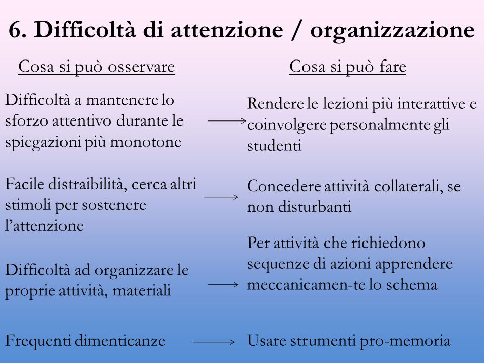 6. Difficoltà di attenzione / organizzazione Difficoltà a mantenere lo sforzo attentivo durante le spiegazioni più monotone Cosa si può osservare Cosa