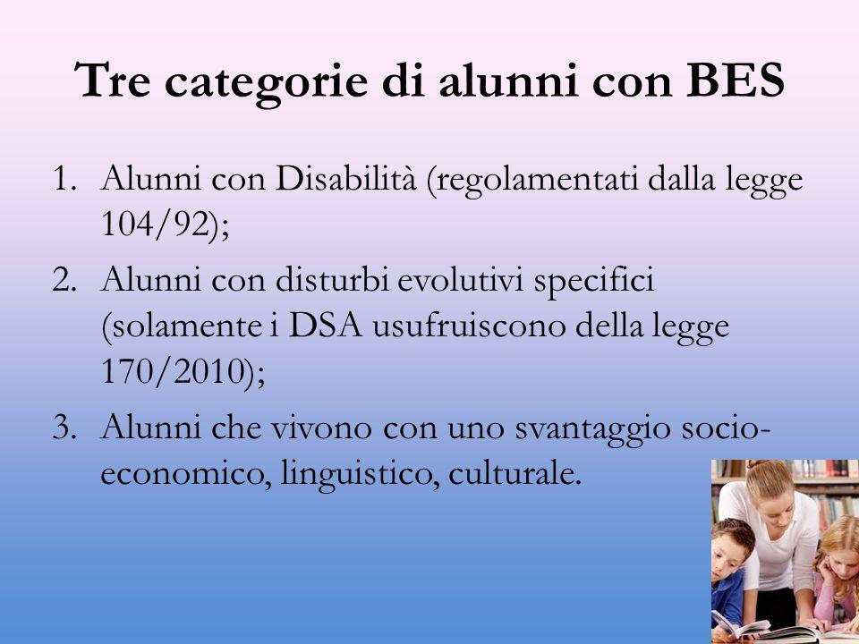 Tre categorie di alunni con BES 1.Alunni con Disabilità (regolamentati dalla legge 104/92); 2.Alunni con disturbi evolutivi specifici (solamente i DSA usufruiscono della legge 170/2010); 3.Alunni che vivono con uno svantaggio socio- economico, linguistico, culturale.