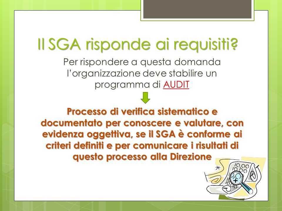 Il SGA risponde ai requisiti? Per rispondere a questa domanda l'organizzazione deve stabilire un programma di AUDIT Processo di verifica sistematico e