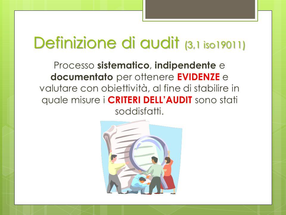 Definizione di audit (3,1 iso19011) Processo sistematico, indipendente e documentato per ottenere EVIDENZE e valutare con obiettività, al fine di stab