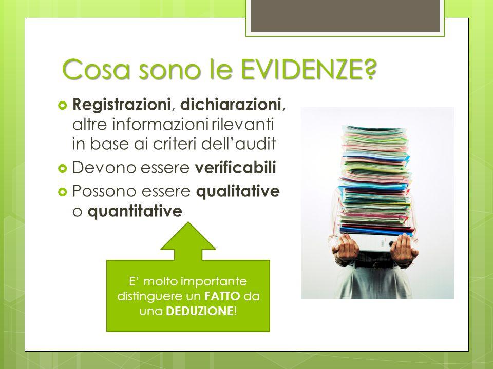 Cosa sono le EVIDENZE?  Registrazioni, dichiarazioni, altre informazioni rilevanti in base ai criteri dell'audit  Devono essere verificabili  Posso