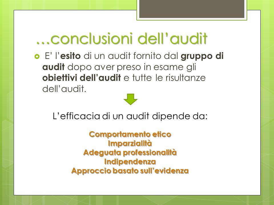 …conclusioni dell'audit  E' l' esito di un audit fornito dal gruppo di audit dopo aver preso in esame gli obiettivi dell'audit e tutte le risultanze