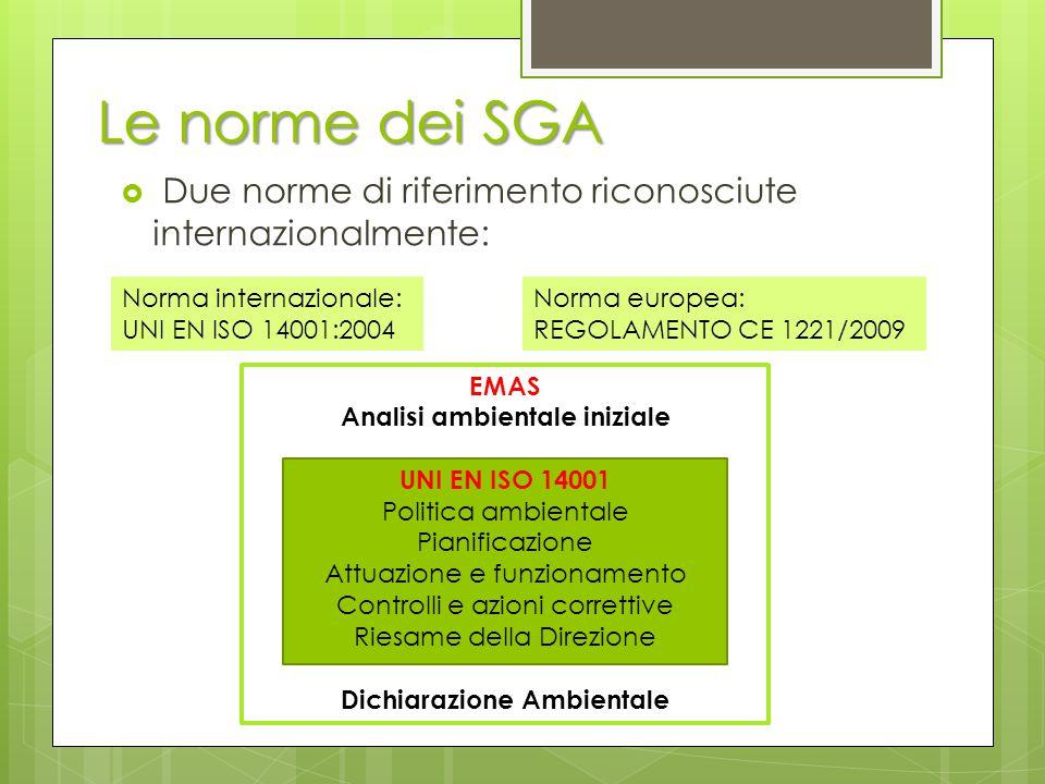  Due norme di riferimento riconosciute internazionalmente: EMAS Analisi ambientale iniziale UNI EN ISO 14001 Politica ambientale Pianificazione Attua