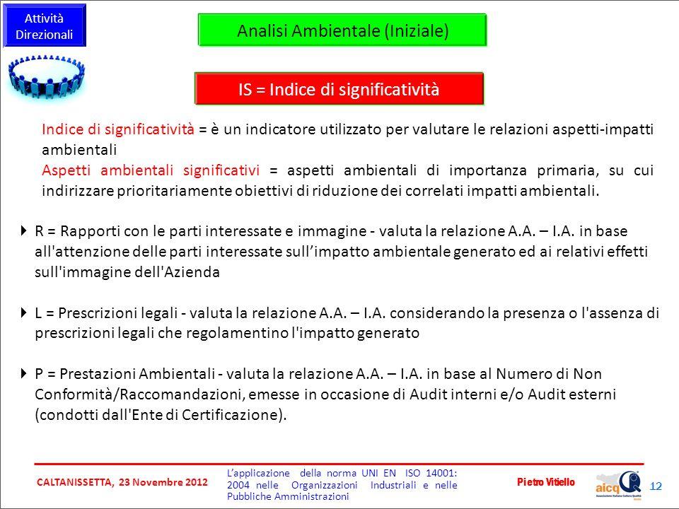 CALTANISSETTA, 23 Novembre 2012 Pietro Vitiello L'applicazione della norma UNI EN ISO 14001: 2004 nelle Organizzazioni Industriali e nelle Pubbliche A