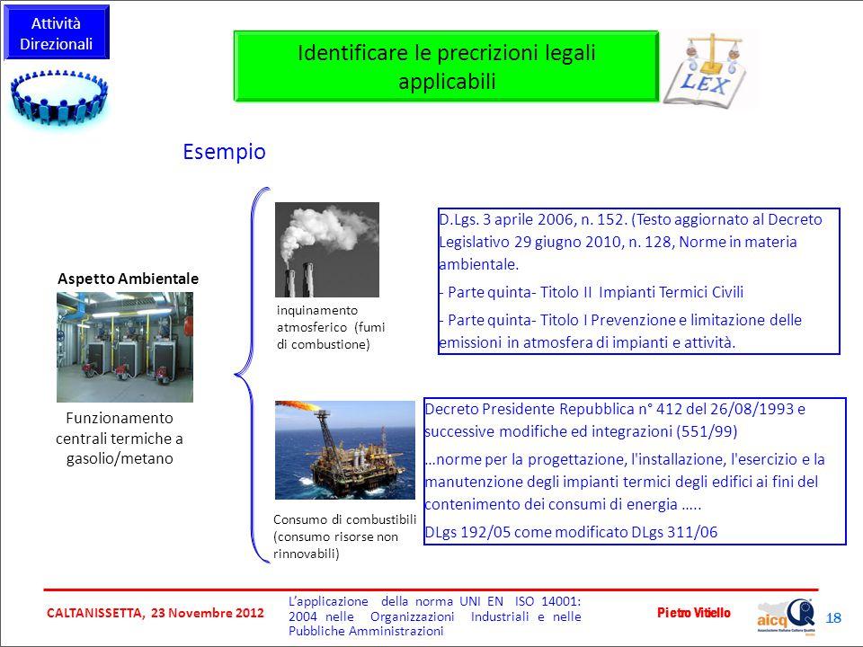 CALTANISSETTA, 23 Novembre 2012 Pietro Vitiello L'applicazione della norma UNI EN ISO 14001: 2004 nelle Organizzazioni Industriali e nelle Pubbliche Amministrazioni 18 Esempio Identificare le precrizioni legali applicabili Funzionamento centrali termiche a gasolio/metano Aspetto Ambientale inquinamento atmosferico (fumi di combustione) D.Lgs.