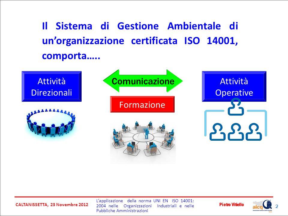 CALTANISSETTA, 23 Novembre 2012 Pietro Vitiello L'applicazione della norma UNI EN ISO 14001: 2004 nelle Organizzazioni Industriali e nelle Pubbliche Amministrazioni 2 Il Sistema di Gestione Ambientale di un'organizzazione certificata ISO 14001, comporta…..