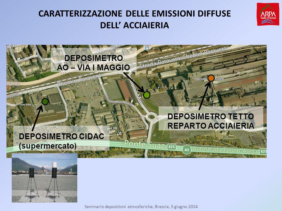 Seminario deposizioni atmosferiche, Brescia, 5 giugno 2014 DEPOSIMETRO TETTO REPARTO ACCIAIERIA DEPOSIMETRO AO – VIA I MAGGIO DEPOSIMETRO CIDAC (supermercato) CARATTERIZZAZIONE DELLE EMISSIONI DIFFUSE DELL' ACCIAIERIA