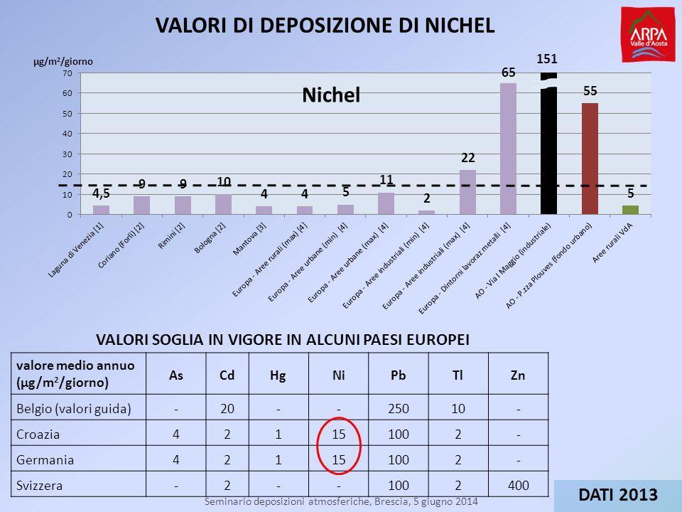 Seminario deposizioni atmosferiche, Brescia, 5 giugno 2014 311 VALORI DI DEPOSIZIONE DI CROMO DATI 2013
