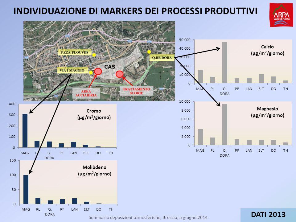 Seminario deposizioni atmosferiche, Brescia, 5 giugno 2014 INDIVIDUAZIONE DI MARKERS DEI PROCESSI PRODUTTIVI DATI 2013