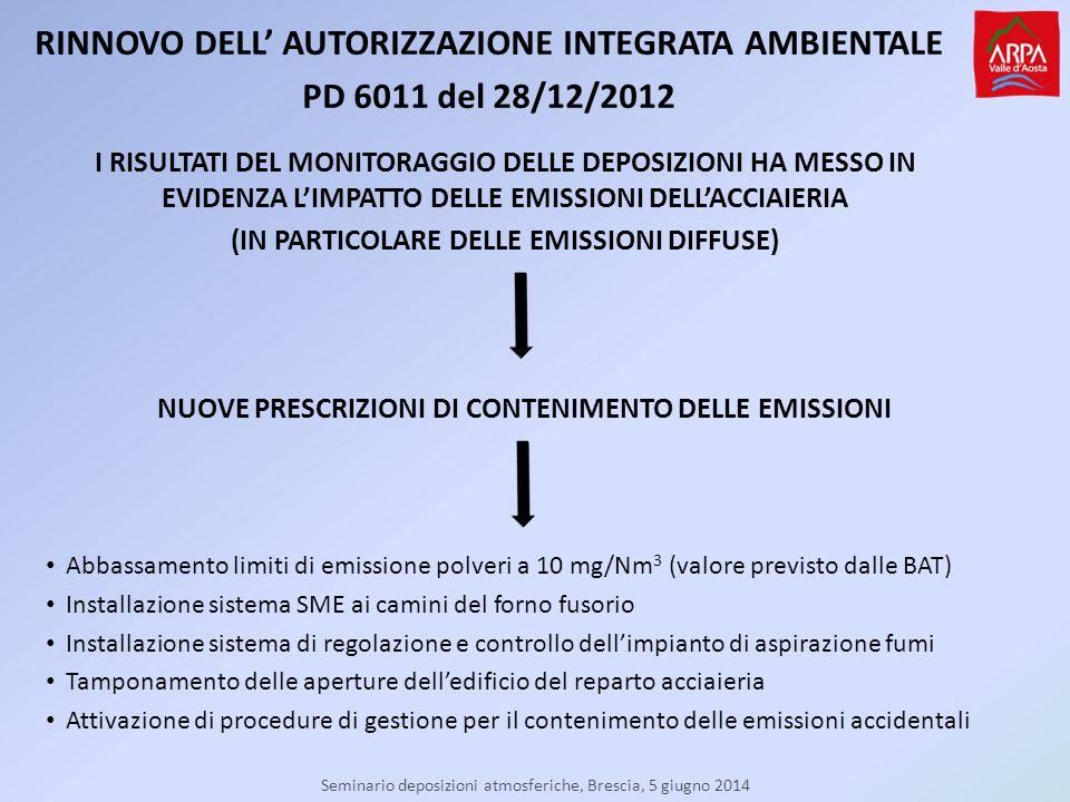 Seminario deposizioni atmosferiche, Brescia, 5 giugno 2014 PUBBLICAZIONE DEI DATI SUL SITO WEB