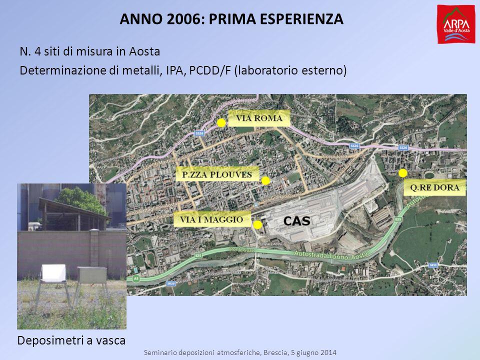 Seminario deposizioni atmosferiche, Brescia, 5 giugno 2014 ANNO 2006: PRIMA ESPERIENZA N.