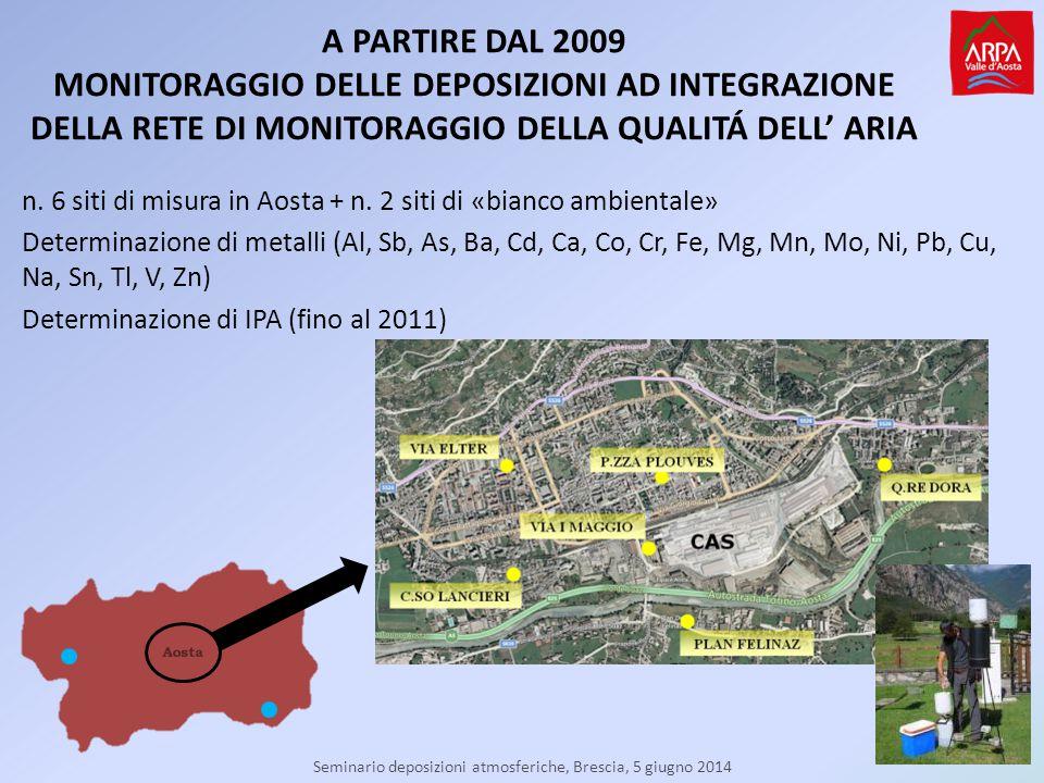 Seminario deposizioni atmosferiche, Brescia, 5 giugno 2014 VALORI DI DEPOSIZIONE DI IPA Il monitoraggio delle deposizioni di IPA è stato condotto dal 2008 al 2011 Dal 2009 al 2011: n.