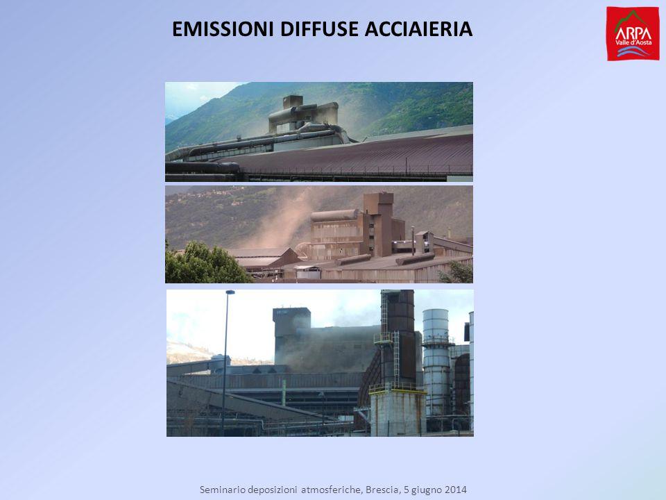 Seminario deposizioni atmosferiche, Brescia, 5 giugno 2014 EMISSIONI DIFFUSE ACCIAIERIA
