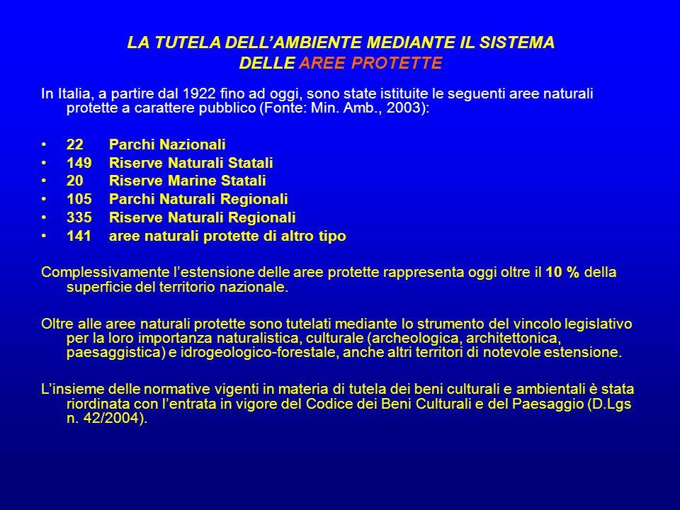 LA TUTELA DELL'AMBIENTE MEDIANTE IL SISTEMA DELLE AREE PROTETTE In Italia, a partire dal 1922 fino ad oggi, sono state istituite le seguenti aree naturali protette a carattere pubblico (Fonte: Min.