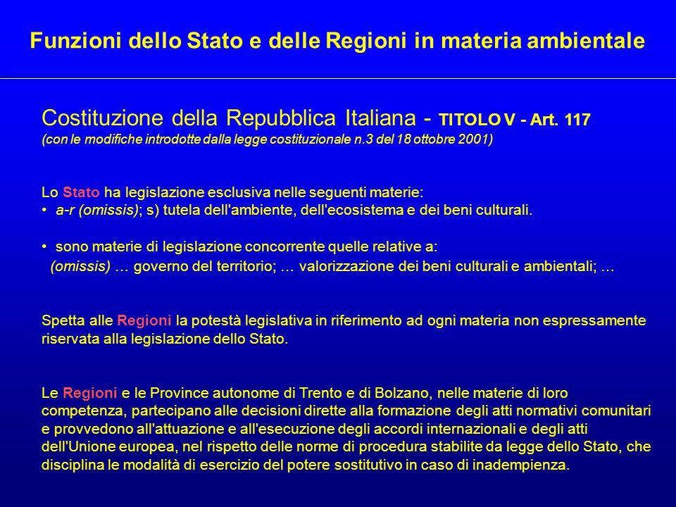 Funzioni dello Stato e delle Regioni in materia ambientale Costituzione della Repubblica Italiana - TITOLO V - Art. 117 (con le modifiche introdotte d