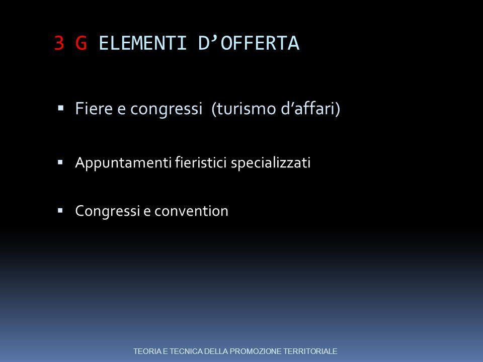3 G ELEMENTI D'OFFERTA  Fiere e congressi (turismo d'affari)  Appuntamenti fieristici specializzati  Congressi e convention TEORIA E TECNICA DELLA PROMOZIONE TERRITORIALE