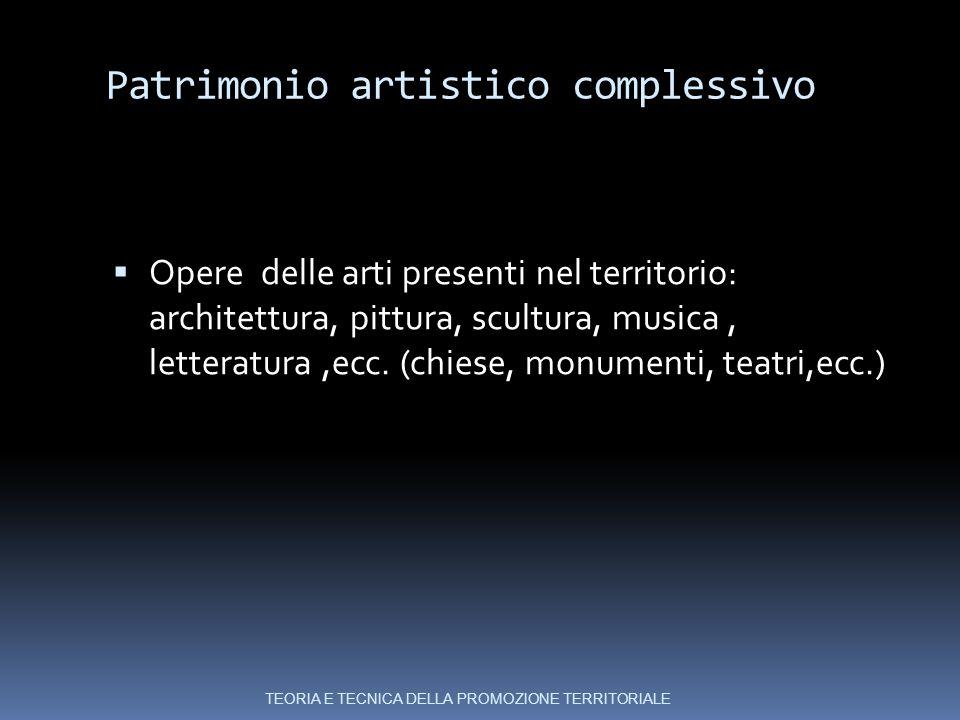 Patrimonio artistico complessivo  Opere delle arti presenti nel territorio: architettura, pittura, scultura, musica, letteratura,ecc.