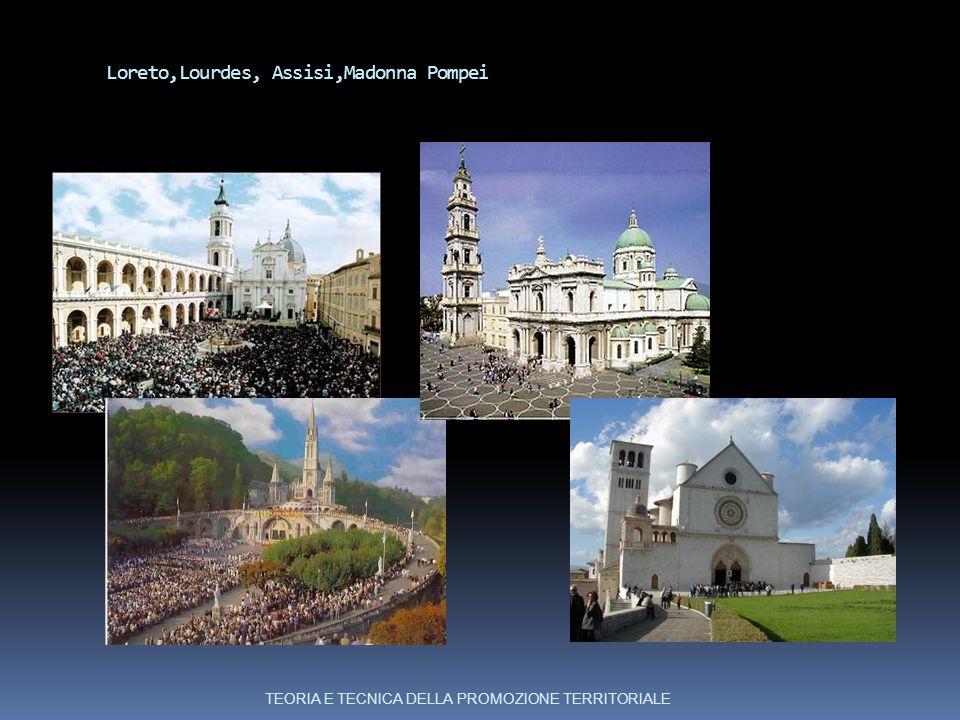 Loreto,Lourdes, Assisi,Madonna Pompei TEORIA E TECNICA DELLA PROMOZIONE TERRITORIALE