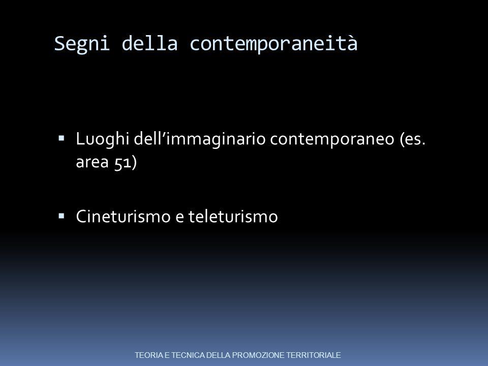 Segni della contemporaneità  Luoghi dell'immaginario contemporaneo (es.
