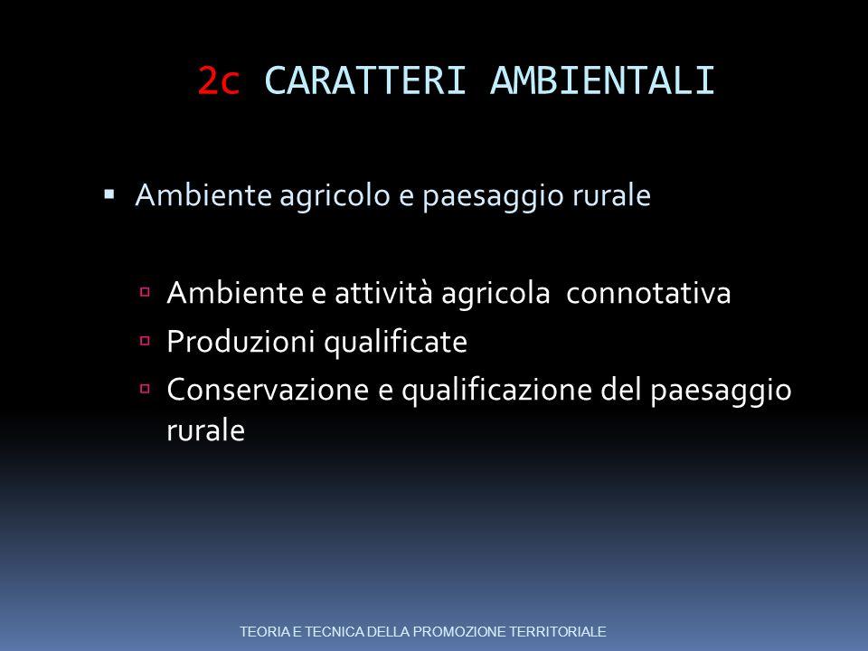 2c CARATTERI AMBIENTALI  Ambiente agricolo e paesaggio rurale  Ambiente e attività agricola connotativa  Produzioni qualificate  Conservazione e qualificazione del paesaggio rurale TEORIA E TECNICA DELLA PROMOZIONE TERRITORIALE