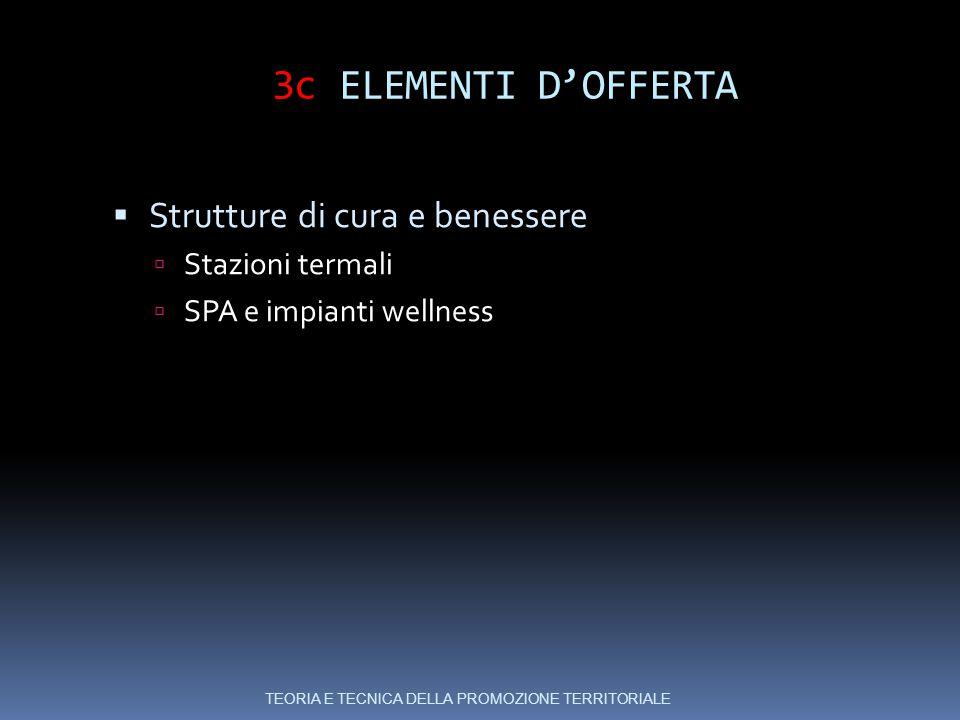 3c ELEMENTI D'OFFERTA  Strutture di cura e benessere  Stazioni termali  SPA e impianti wellness TEORIA E TECNICA DELLA PROMOZIONE TERRITORIALE