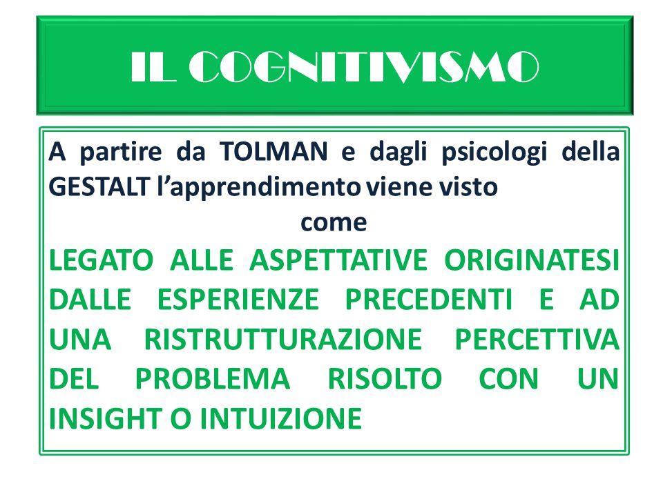 A partire da TOLMAN e dagli psicologi della GESTALT l'apprendimento viene visto come LEGATO ALLE ASPETTATIVE ORIGINATESI DALLE ESPERIENZE PRECEDENTI E AD UNA RISTRUTTURAZIONE PERCETTIVA DEL PROBLEMA RISOLTO CON UN INSIGHT O INTUIZIONE IL COGNITIVISMO