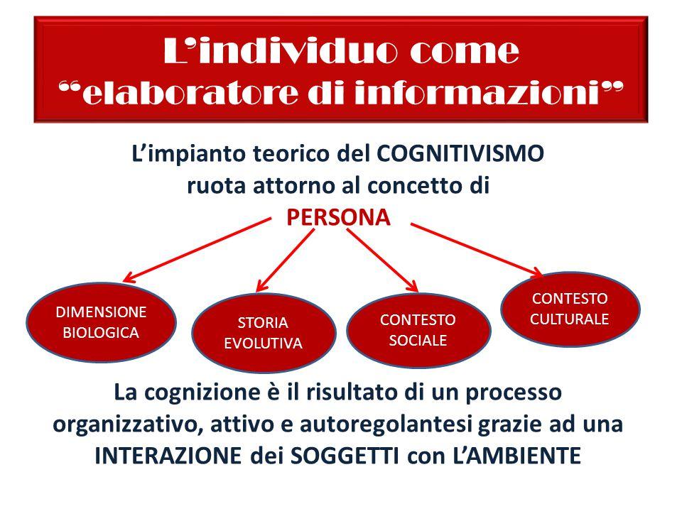 L'individuo come elaboratore di informazioni L'impianto teorico del COGNITIVISMO ruota attorno al concetto di PERSONA La cognizione è il risultato di un processo organizzativo, attivo e autoregolantesi grazie ad una INTERAZIONE dei SOGGETTI con L'AMBIENTE DIMENSIONE BIOLOGICA STORIA EVOLUTIVA CONTESTO SOCIALE CONTESTO CULTURALE
