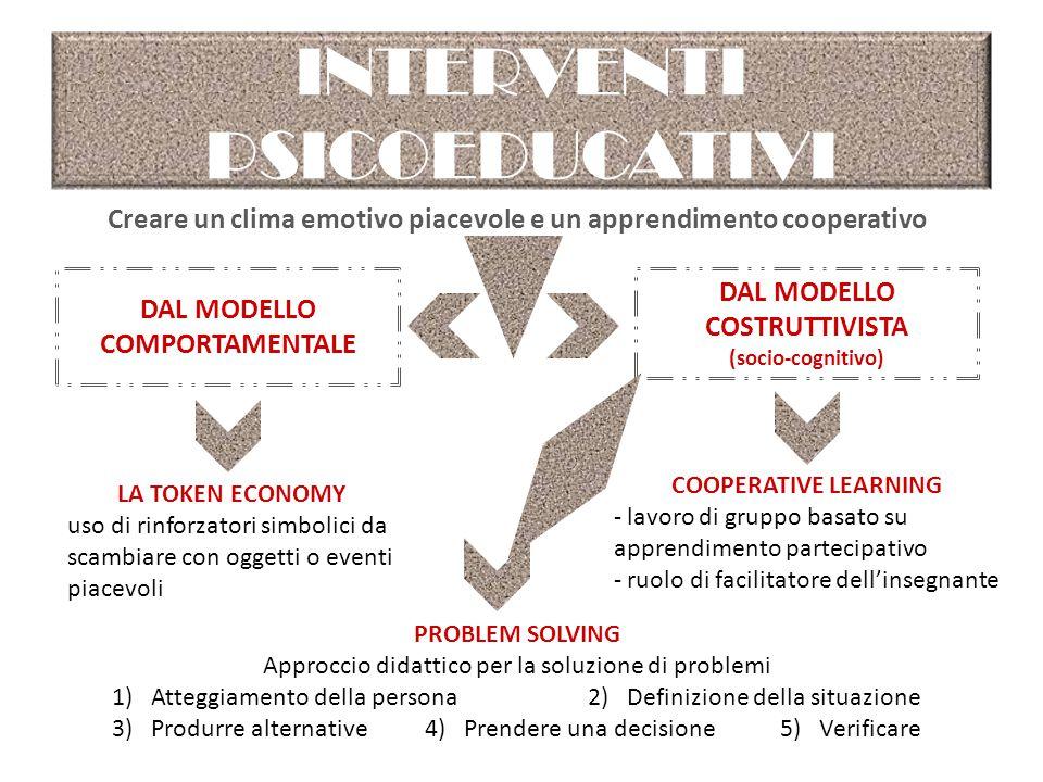 INTERVENTI PSICOEDUCATIVI Creare un clima emotivo piacevole e un apprendimento cooperativo DAL MODELLO COMPORTAMENTALE DAL MODELLO COSTRUTTIVISTA (socio-cognitivo) LA TOKEN ECONOMY uso di rinforzatori simbolici da scambiare con oggetti o eventi piacevoli COOPERATIVE LEARNING - lavoro di gruppo basato su apprendimento partecipativo - ruolo di facilitatore dell'insegnante PROBLEM SOLVING Approccio didattico per la soluzione di problemi 1)Atteggiamento della persona 2) Definizione della situazione 3)Produrre alternative 4) Prendere una decisione 5) Verificare