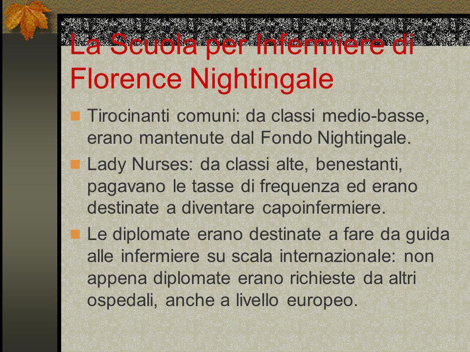Florence Nightingale Altre innovazioni: -utilizzo della ricerca -utilizzo della statistica con diagrammi e grafici (cox-combs)