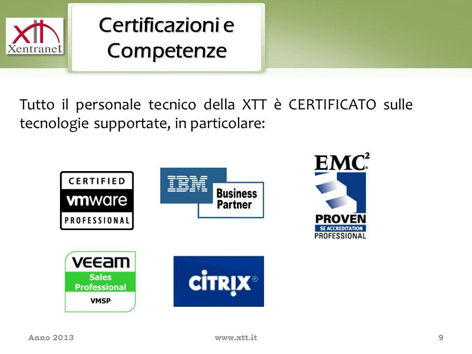 Tutto il personale tecnico della XTT è CERTIFICATO sulle tecnologie supportate, in particolare: Certificazioni e Competenze 9 Anno 2013www.xtt.it