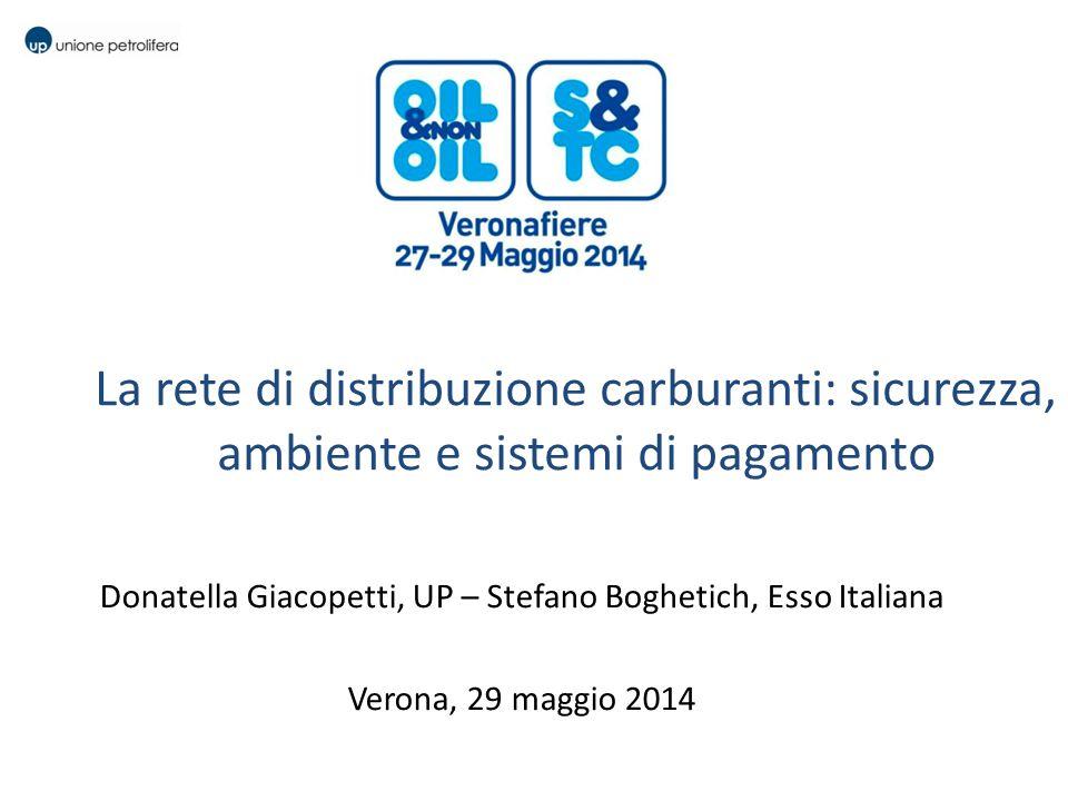 La rete di distribuzione carburanti: sicurezza, ambiente e sistemi di pagamento Donatella Giacopetti, UP – Stefano Boghetich, Esso Italiana Verona, 29