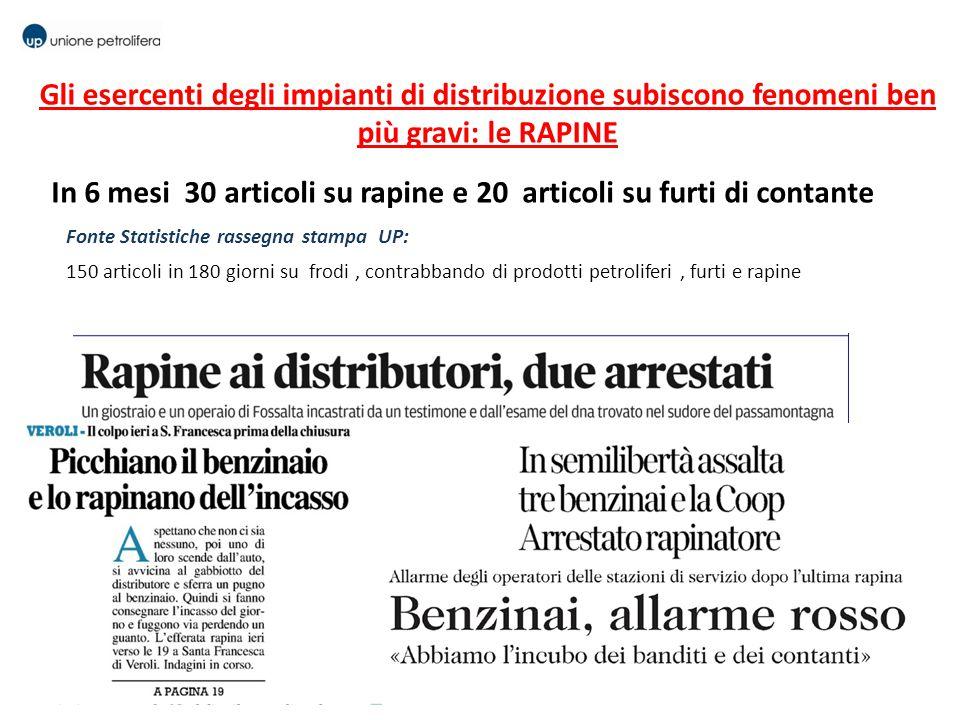 Fonte Statistiche rassegna stampa UP: 150 articoli in 180 giorni su frodi, contrabbando di prodotti petroliferi, furti e rapine In 6 mesi 30 articoli