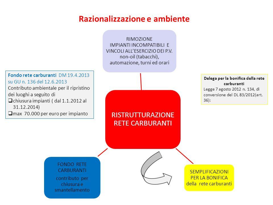 Razionalizzazione e ambiente RISTRUTTURAZIONE RETE CARBURANTI RIMOZIONE IMPIANTI INCOMPATIBILI E VINCOLI ALL'ESERCIZIO DEI P.V. non-oil (tabacchi), au