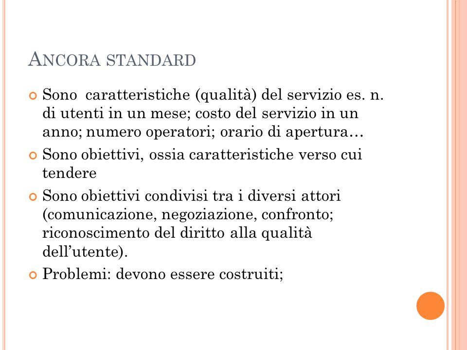 A NCORA STANDARD Sono caratteristiche (qualità) del servizio es. n. di utenti in un mese; costo del servizio in un anno; numero operatori; orario di a