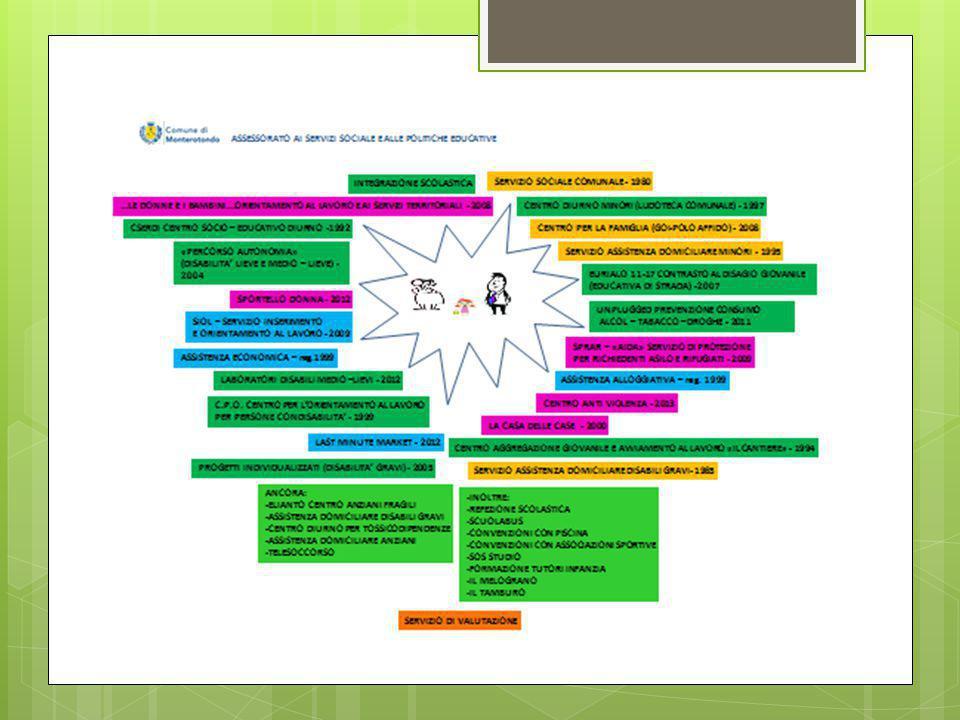 Accordo di Programma 2013  FINALITA ':  1.