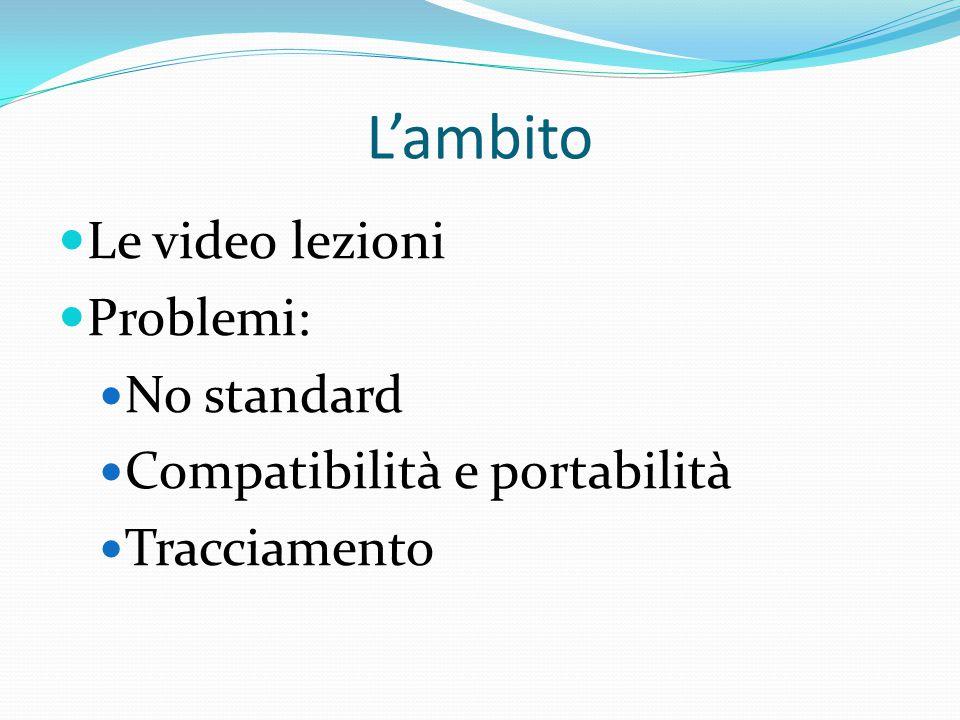 L'ambito Le video lezioni Problemi: No standard Compatibilità e portabilità Tracciamento