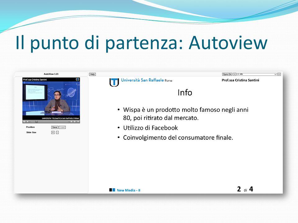 Caratteristiche: Due contenuti sincronizzati: video + slides Navigabilità dei contenuti Streaming del video Limiti: Compatibilità (Flash, Quicktime) Tracciamento