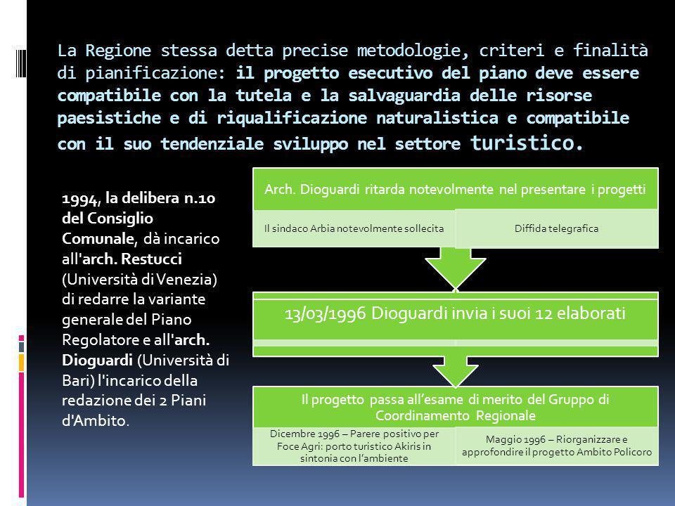 La Regione stessa detta precise metodologie, criteri e finalità di pianificazione: il progetto esecutivo del piano deve essere compatibile con la tute