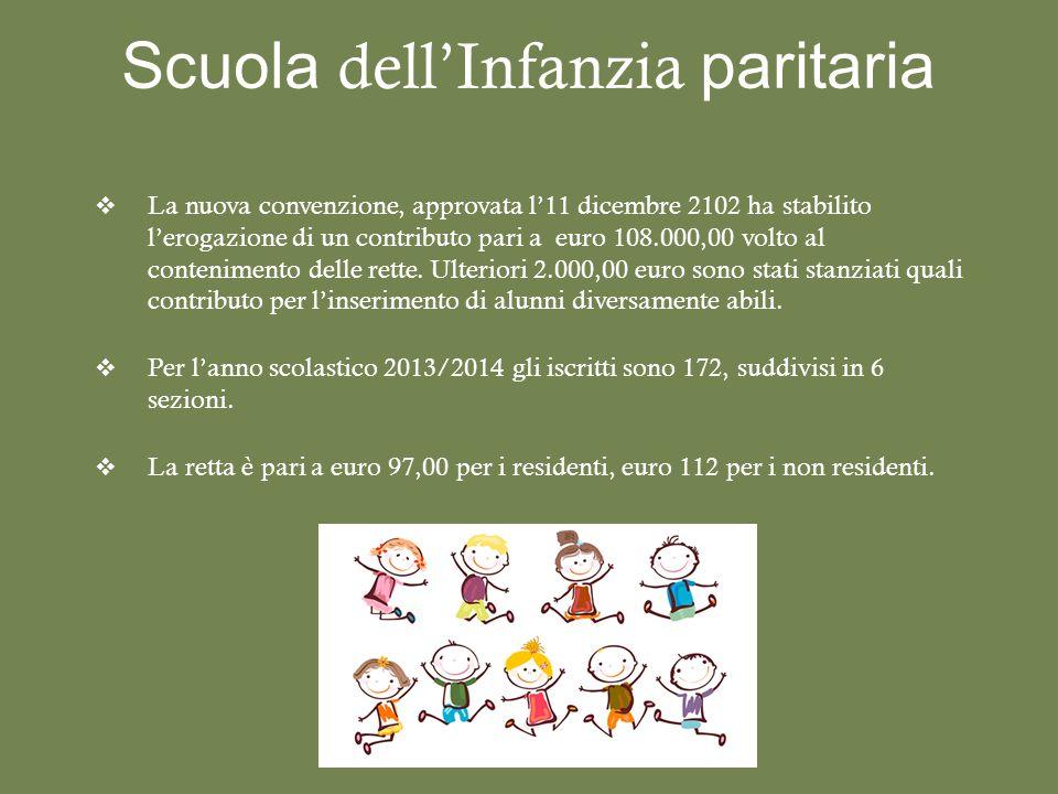 Scuola dell'Infanzia paritaria  La nuova convenzione, approvata l'11 dicembre 2102 ha stabilito l'erogazione di un contributo pari a euro 108.000,00 volto al contenimento delle rette.