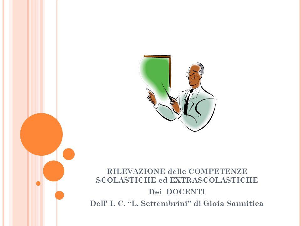 """RILEVAZIONE delle COMPETENZE SCOLASTICHE ed EXTRASCOLASTICHE Dei DOCENTI Dell' I. C. """"L. Settembrini"""" di Gioia Sannitica"""