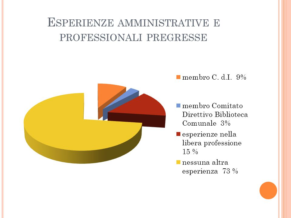 E SPERIENZE AMMINISTRATIVE E PROFESSIONALI PREGRESSE