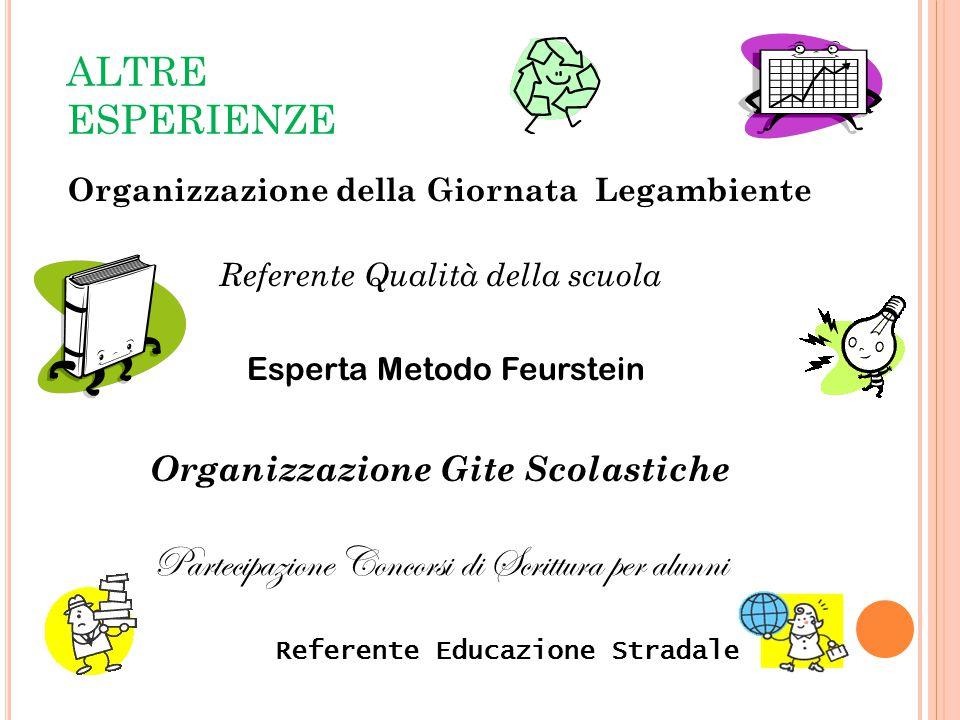 ALTRE ESPERIENZE Organizzazione della Giornata Legambiente Referente Qualità della scuola Esperta Metodo Feurstein Organizzazione Gite Scolastiche Par
